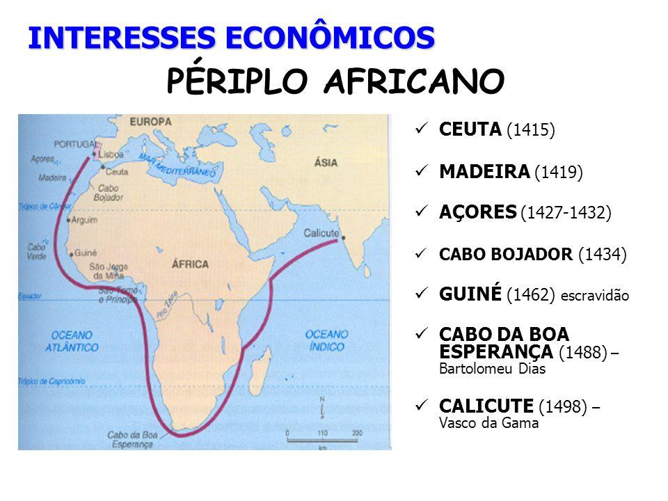 PÉRIPLO AFRICANO INTERESSES ECONÔMICOS CEUTA (1415) MADEIRA (1419)
