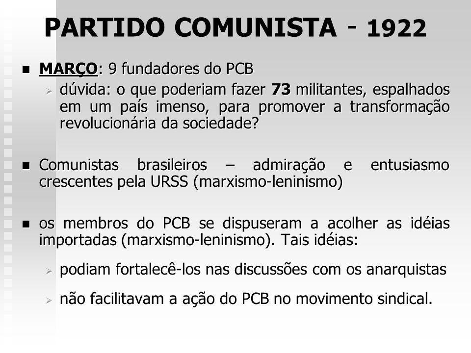 PARTIDO COMUNISTA - 1922 MARÇO: 9 fundadores do PCB