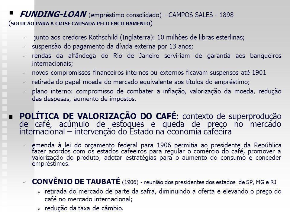 FUNDING-LOAN (empréstimo consolidado) - CAMPOS SALES - 1898
