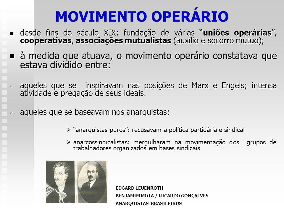 MOVIMENTO OPERÁRIO desde fins do século XIX: fundação de várias uniões operárias , cooperativas, associações mutualistas (auxílio e socorro mútuo);