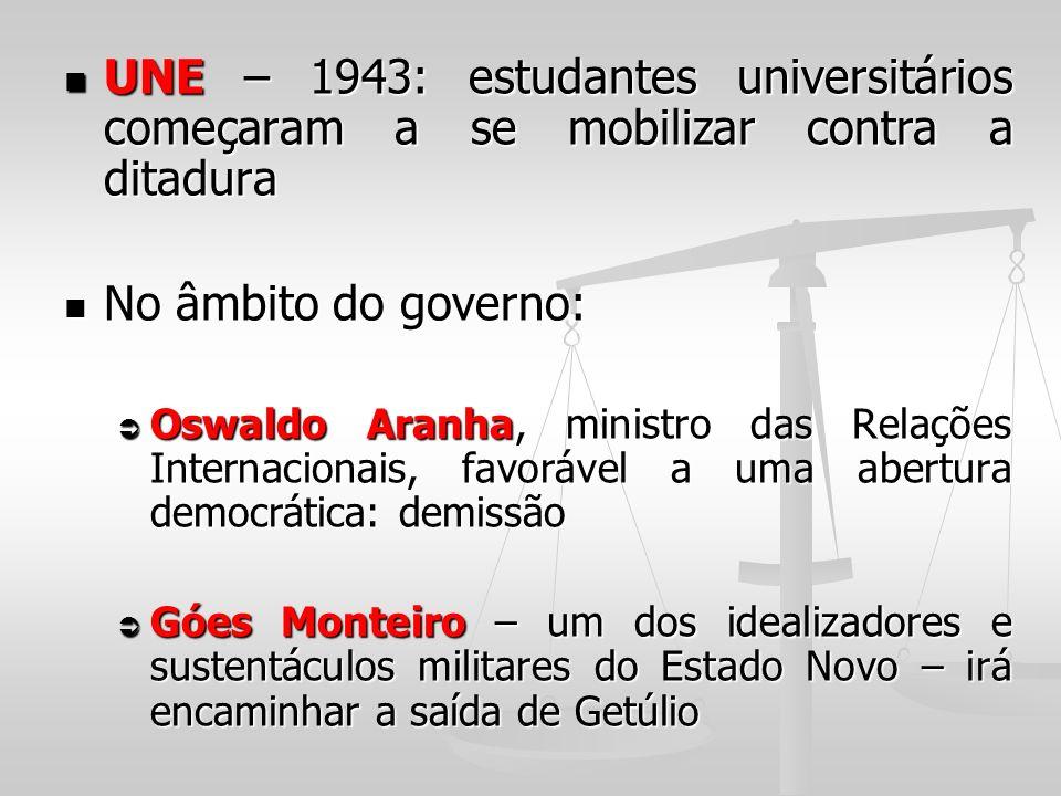 UNE – 1943: estudantes universitários começaram a se mobilizar contra a ditadura