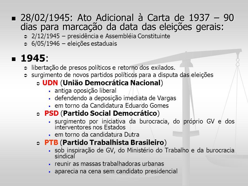 28/02/1945: Ato Adicional à Carta de 1937 – 90 dias para marcação da data das eleições gerais: