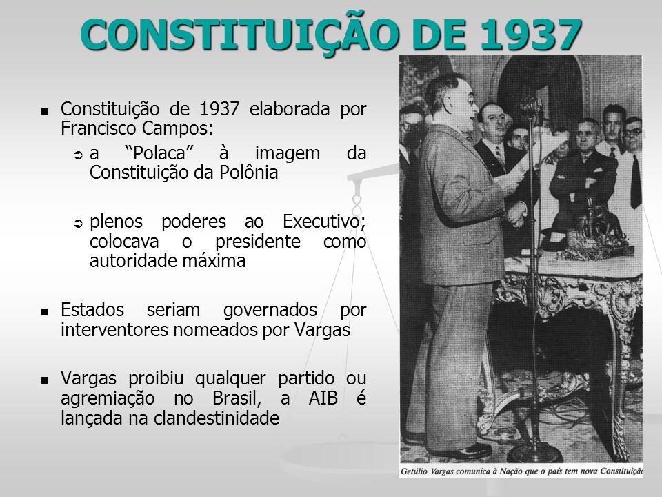 CONSTITUIÇÃO DE 1937 Constituição de 1937 elaborada por Francisco Campos: a Polaca à imagem da Constituição da Polônia.