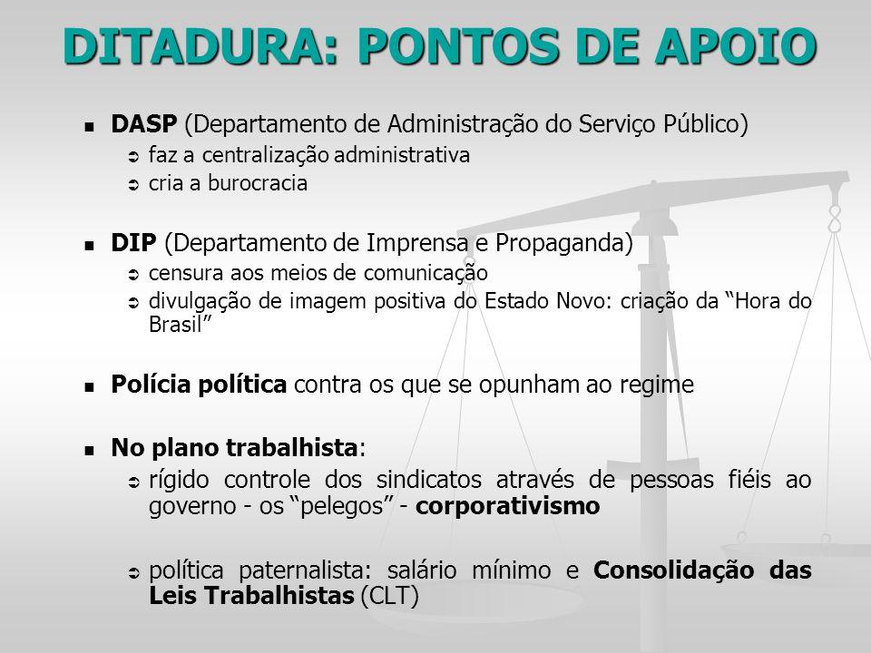 DITADURA: PONTOS DE APOIO