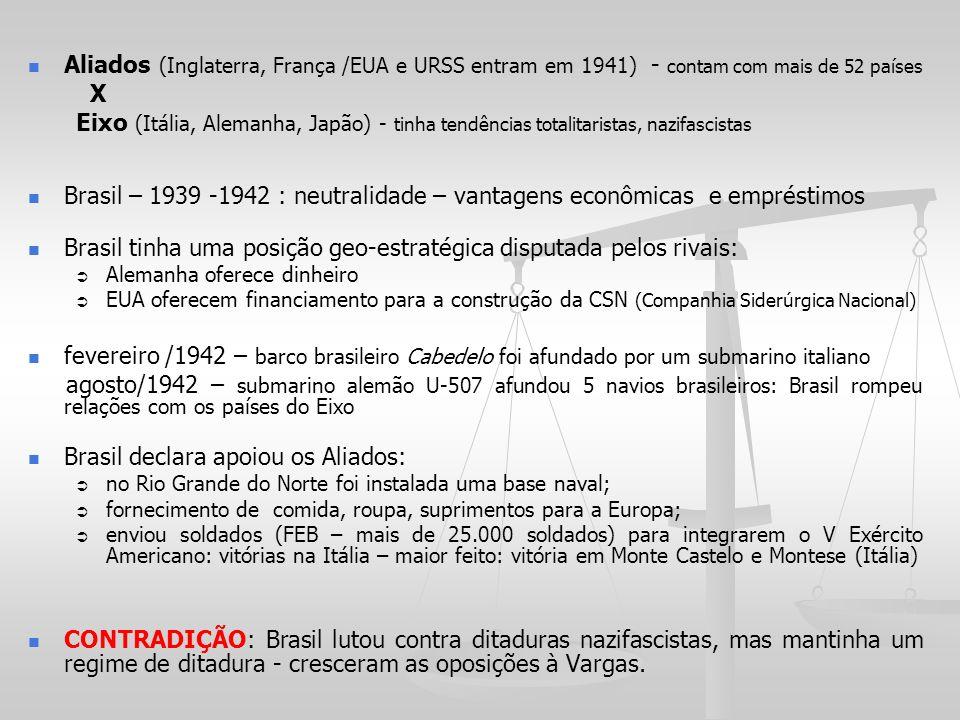 Brasil tinha uma posição geo-estratégica disputada pelos rivais: