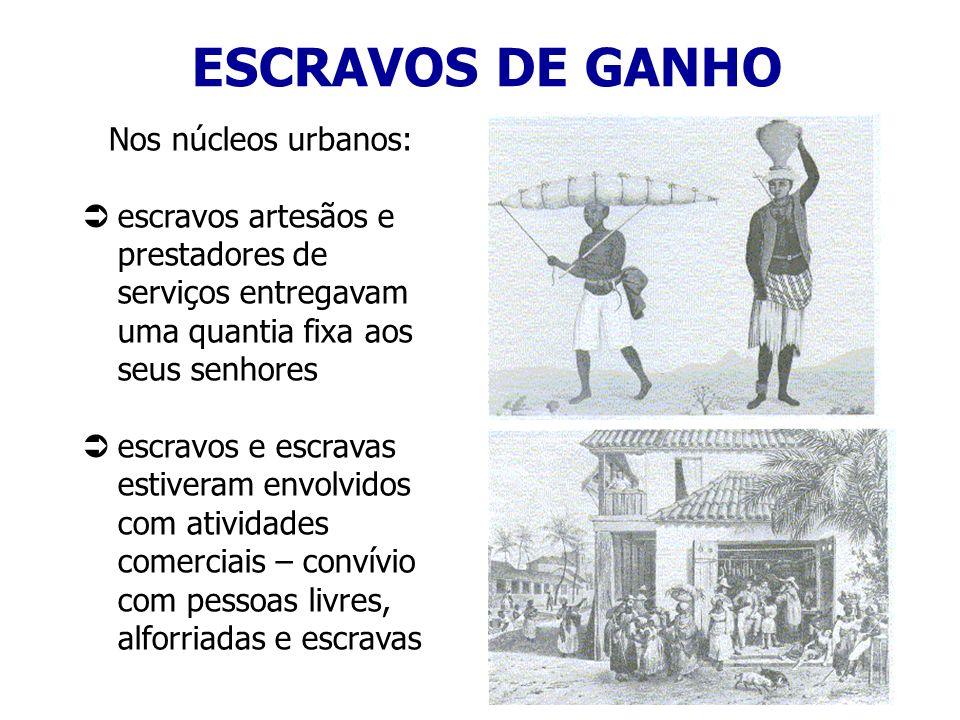 ESCRAVOS DE GANHO Nos núcleos urbanos: