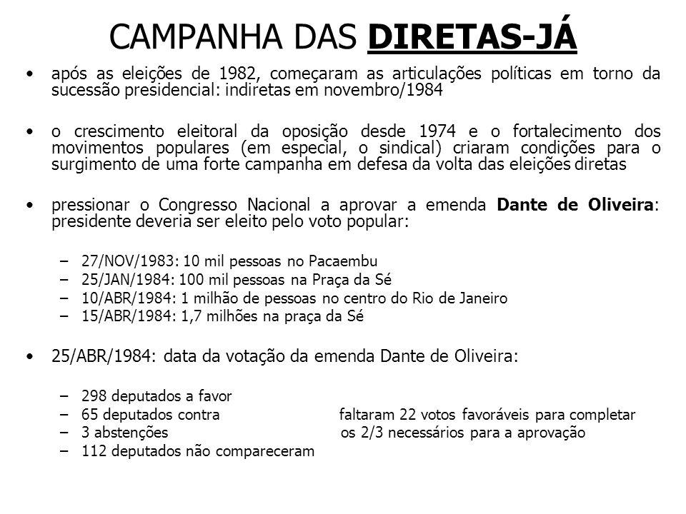 CAMPANHA DAS DIRETAS-JÁ