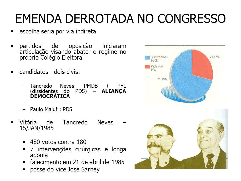 EMENDA DERROTADA NO CONGRESSO