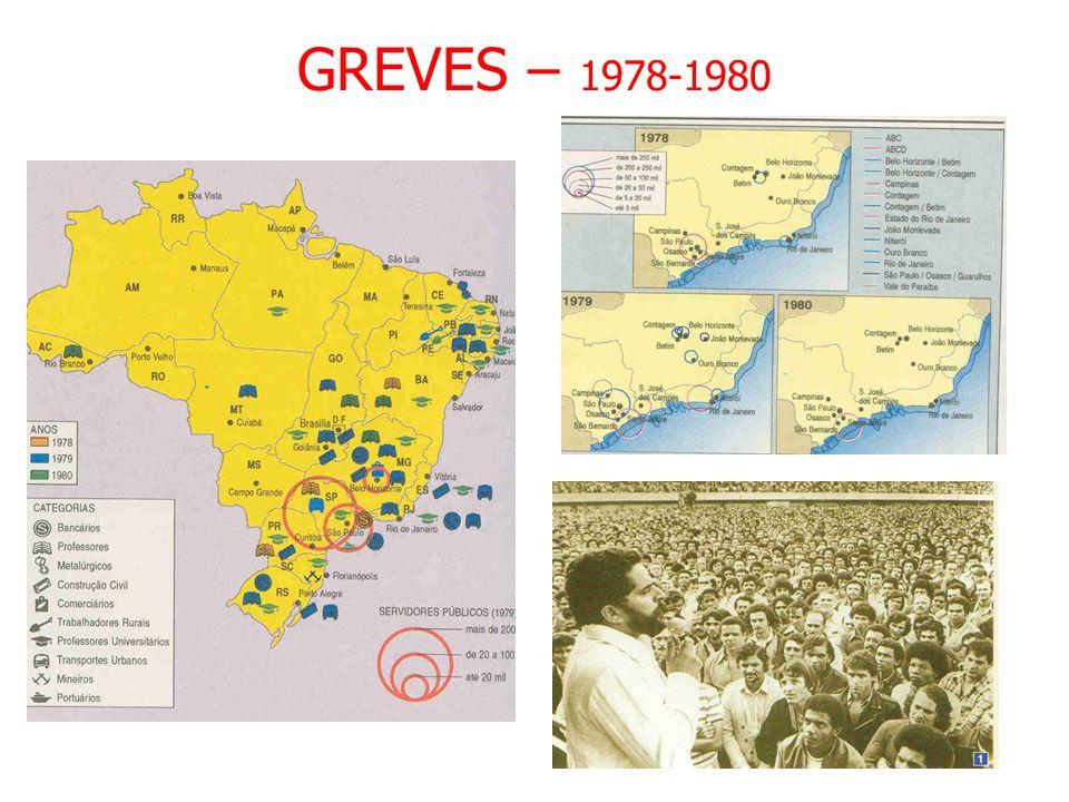 GREVES – 1978-1980