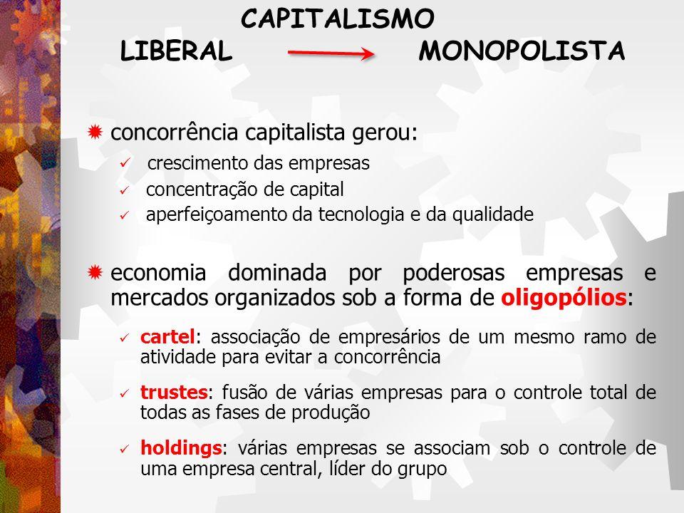 CAPITALISMO LIBERAL MONOPOLISTA