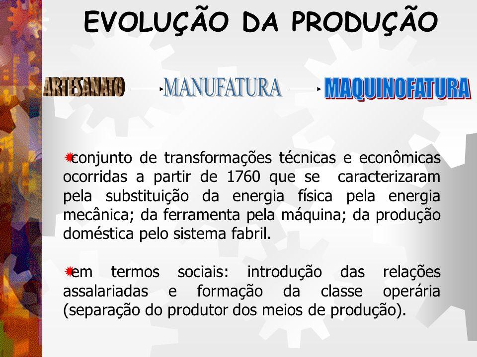 EVOLUÇÃO DA PRODUÇÃO ARTESANATO MANUFATURA MAQUINOFATURA
