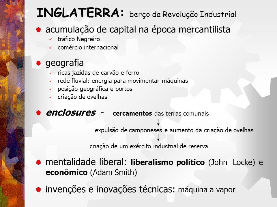INGLATERRA: berço da Revolução Industrial