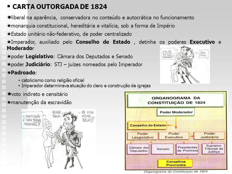 CARTA OUTORGADA DE 1824liberal na aparência, conservadora no conteúdo e autocrática no funcionamento.