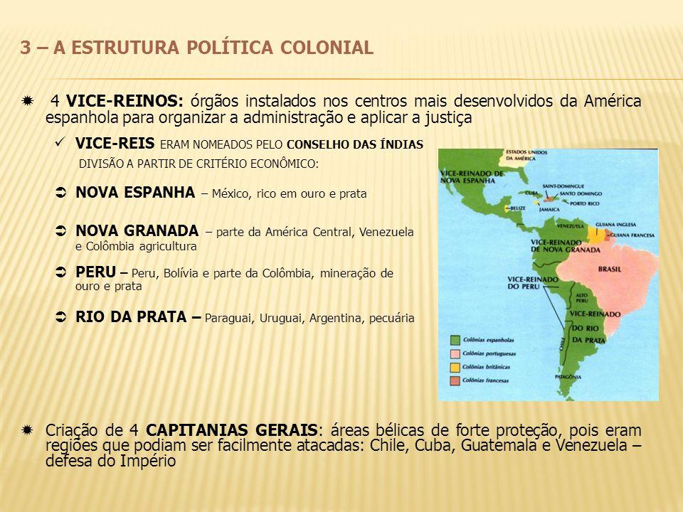 3 – A ESTRUTURA POLÍTICA COLONIAL