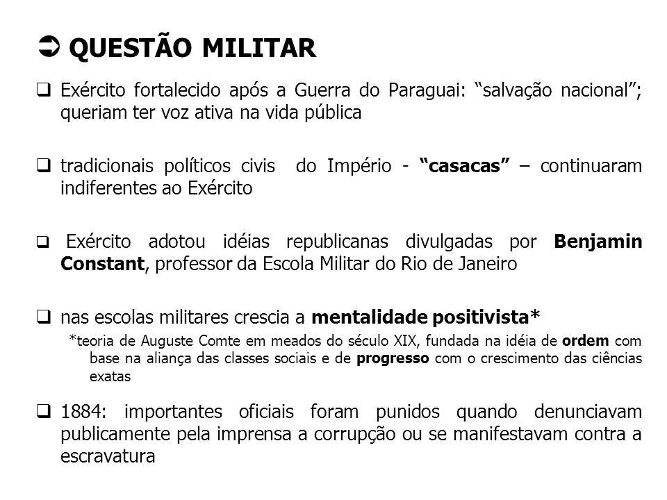 QUESTÃO MILITAR Exército fortalecido após a Guerra do Paraguai: salvação nacional ; queriam ter voz ativa na vida pública.