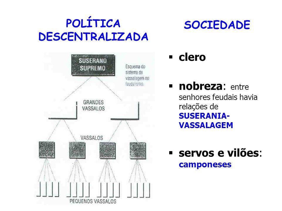POLÍTICA DESCENTRALIZADA