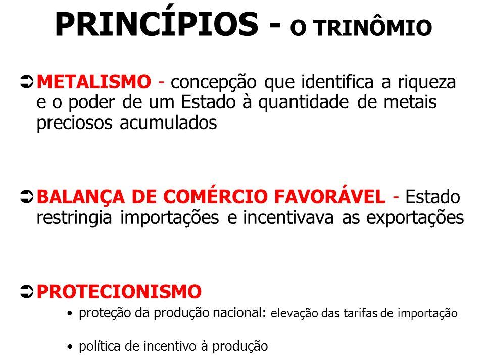 PRINCÍPIOS - O TRINÔMIO