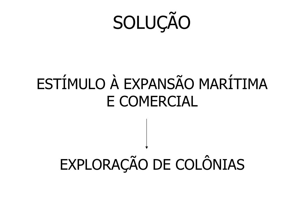 ESTÍMULO À EXPANSÃO MARÍTIMA E COMERCIAL EXPLORAÇÃO DE COLÔNIAS