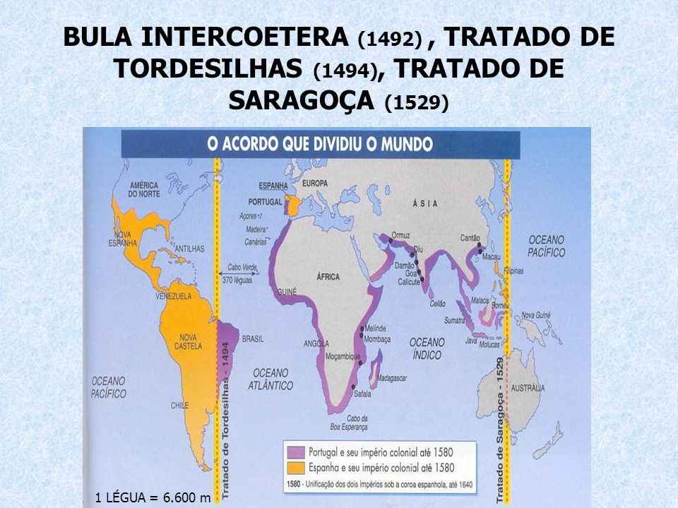 BULA INTERCOETERA (1492) , TRATADO DE TORDESILHAS (1494), TRATADO DE SARAGOÇA (1529)