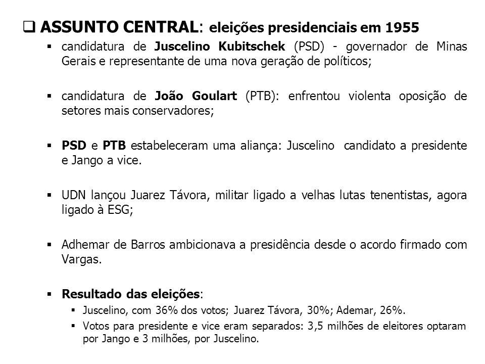 ASSUNTO CENTRAL: eleições presidenciais em 1955