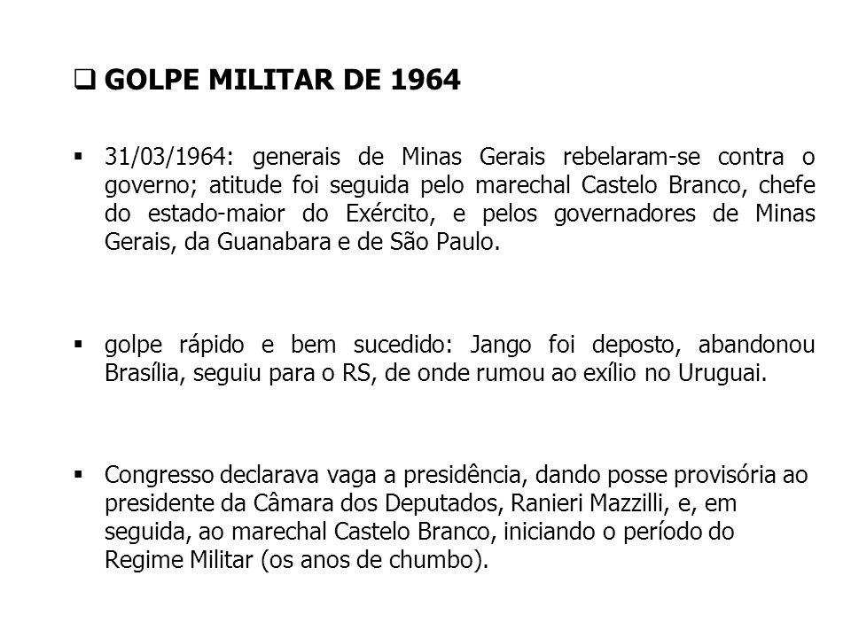 GOLPE MILITAR DE 1964