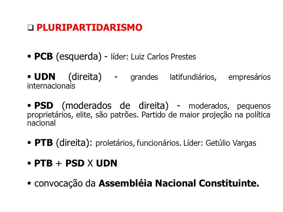 PCB (esquerda) - líder: Luiz Carlos Prestes