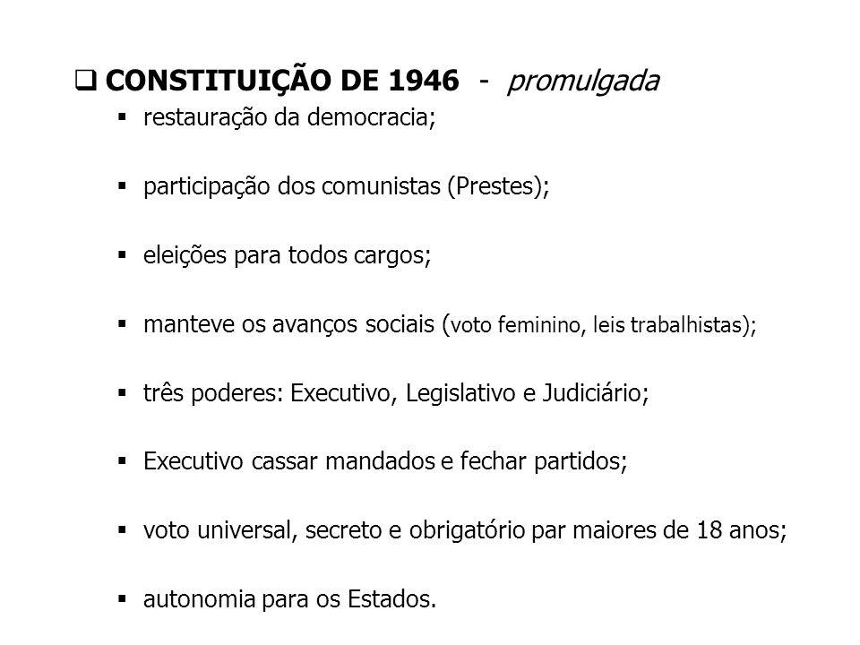 CONSTITUIÇÃO DE 1946 - promulgada