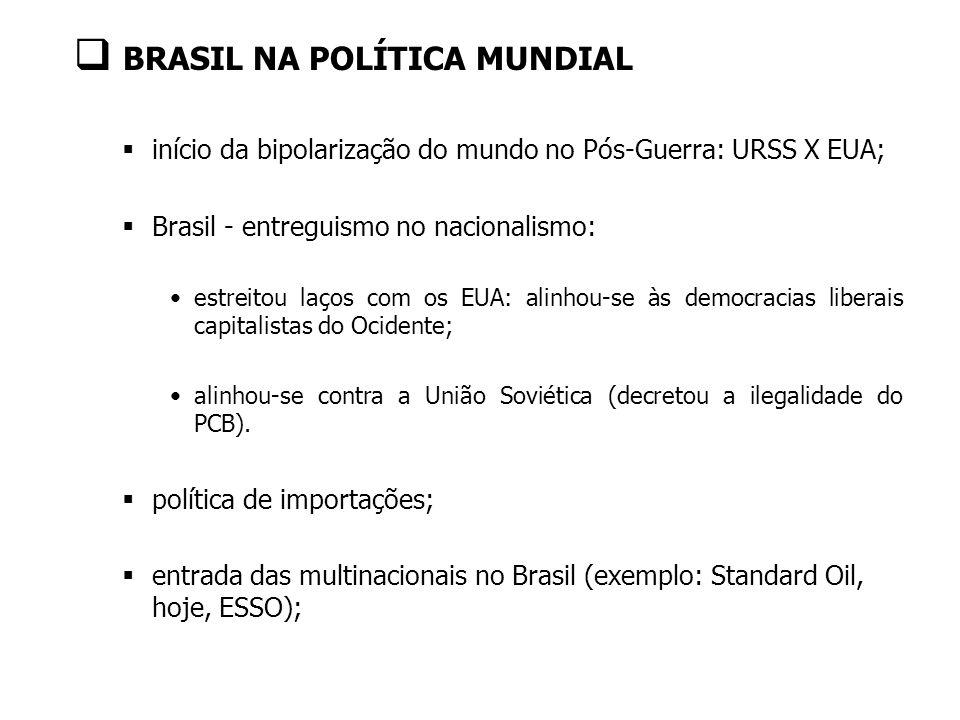BRASIL NA POLÍTICA MUNDIAL