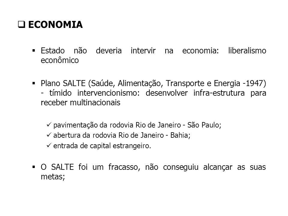 ECONOMIA Estado não deveria intervir na economia: liberalismo econômico.