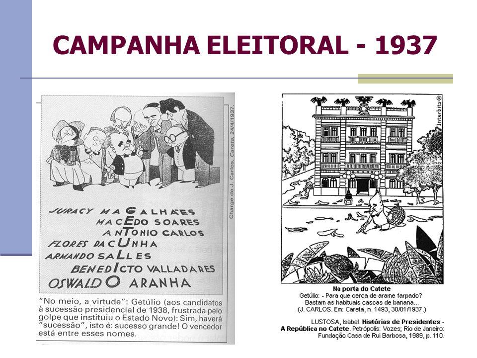 CAMPANHA ELEITORAL - 1937