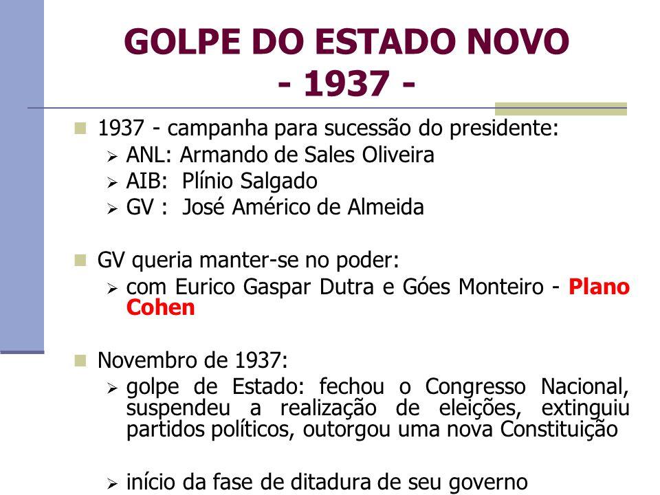 GOLPE DO ESTADO NOVO - 1937 - 1937 - campanha para sucessão do presidente: ANL: Armando de Sales Oliveira.