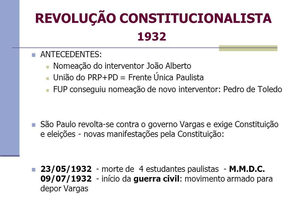 REVOLUÇÃO CONSTITUCIONALISTA 1932