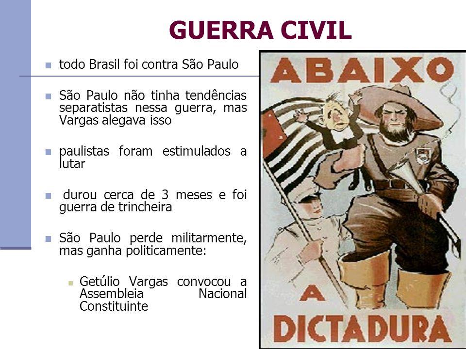 GUERRA CIVIL todo Brasil foi contra São Paulo
