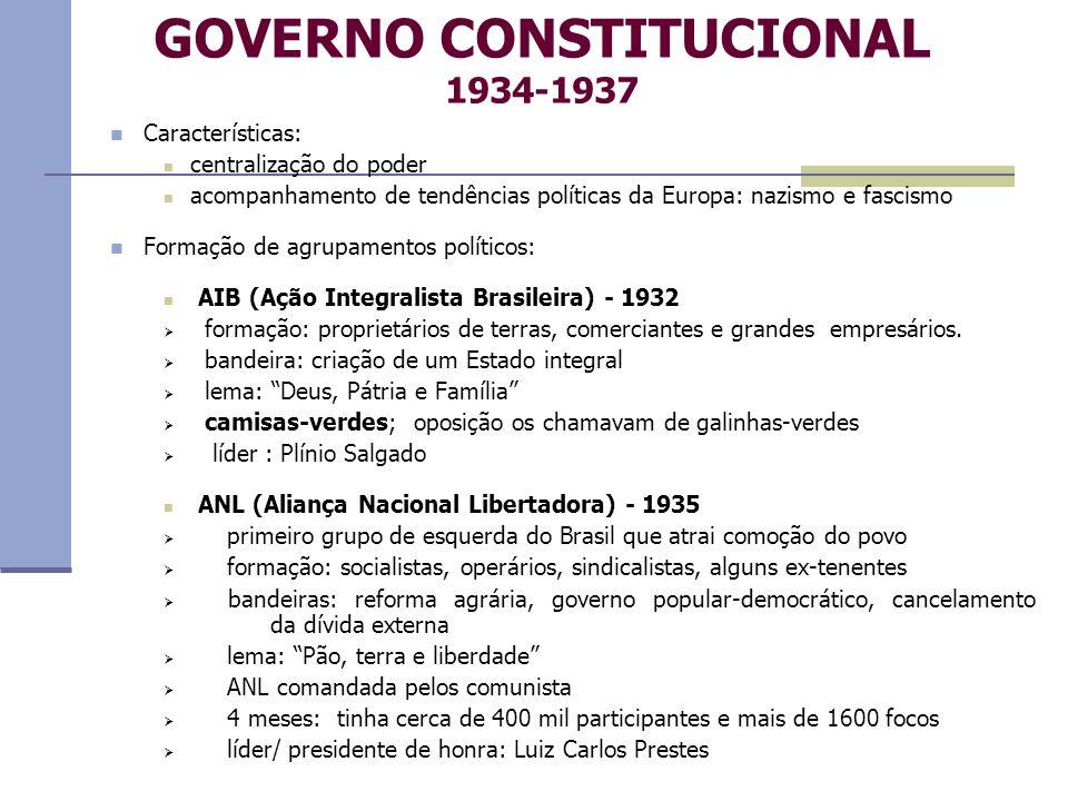 GOVERNO CONSTITUCIONAL 1934-1937