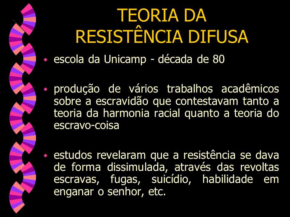TEORIA DA RESISTÊNCIA DIFUSA