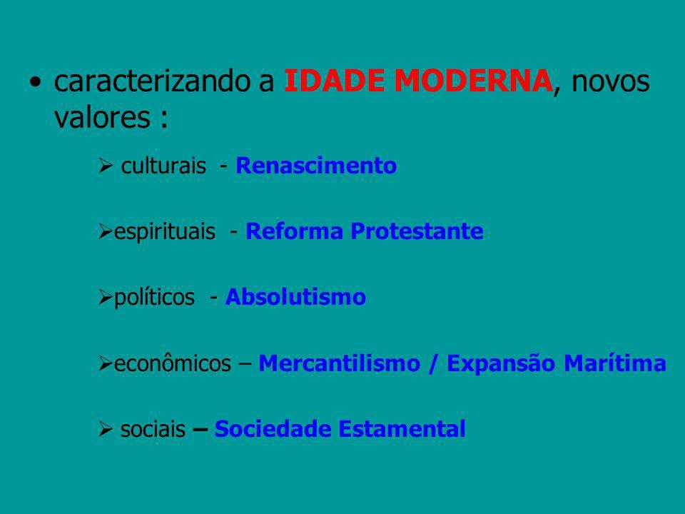 caracterizando a IDADE MODERNA, novos valores :