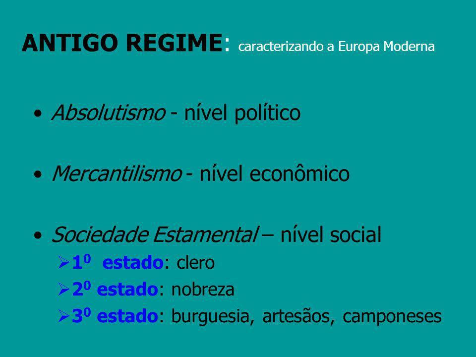 ANTIGO REGIME: caracterizando a Europa Moderna