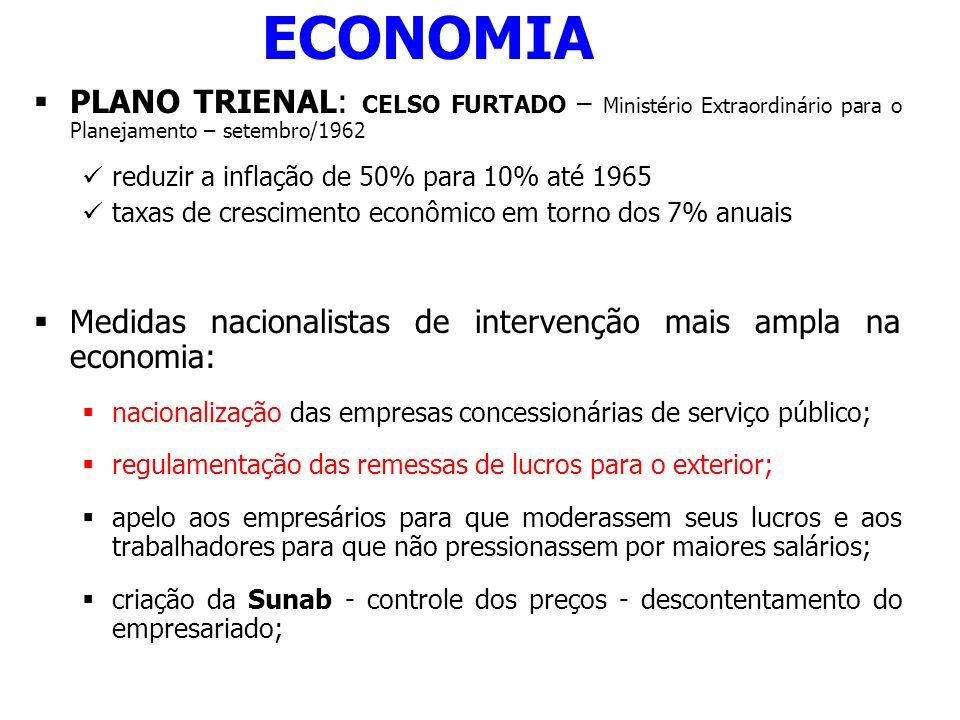 ECONOMIA PLANO TRIENAL: CELSO FURTADO – Ministério Extraordinário para o Planejamento – setembro/1962.