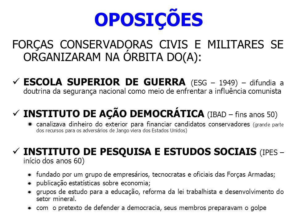 OPOSIÇÕES FORÇAS CONSERVADORAS CIVIS E MILITARES SE ORGANIZARAM NA ÓRBITA DO(A):
