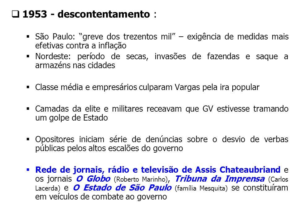1953 - descontentamento : São Paulo: greve dos trezentos mil – exigência de medidas mais efetivas contra a inflação.