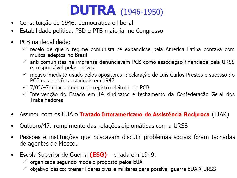 DUTRA (1946-1950) Constituição de 1946: democrática e liberal