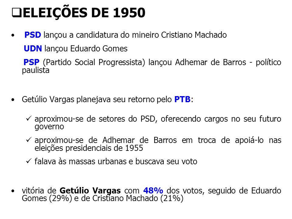 ELEIÇÕES DE 1950 PSD lançou a candidatura do mineiro Cristiano Machado