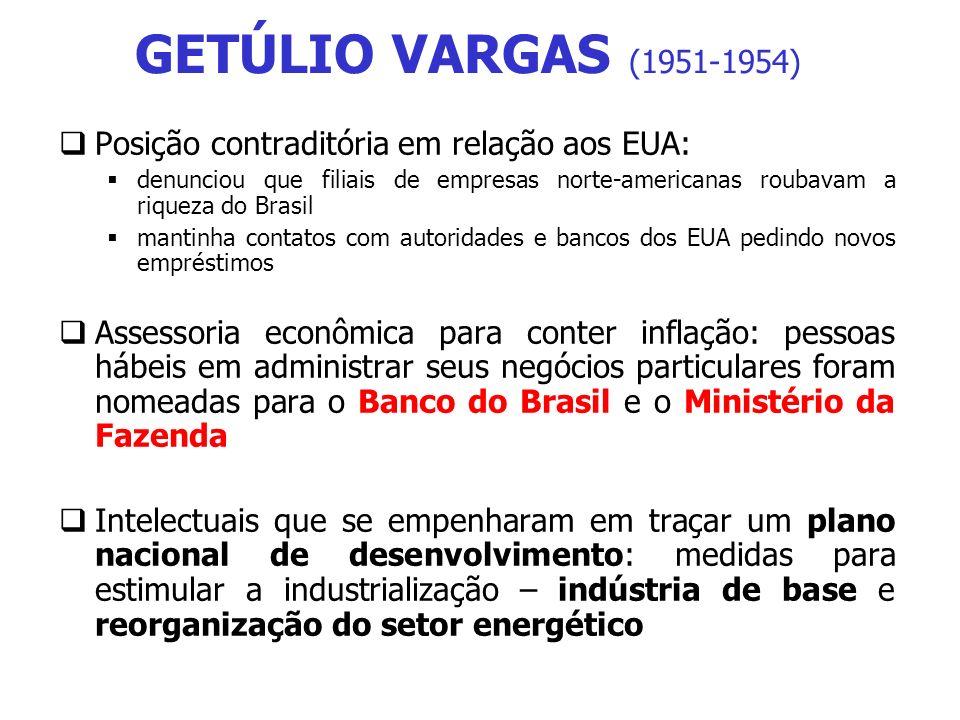 GETÚLIO VARGAS (1951-1954) Posição contraditória em relação aos EUA: