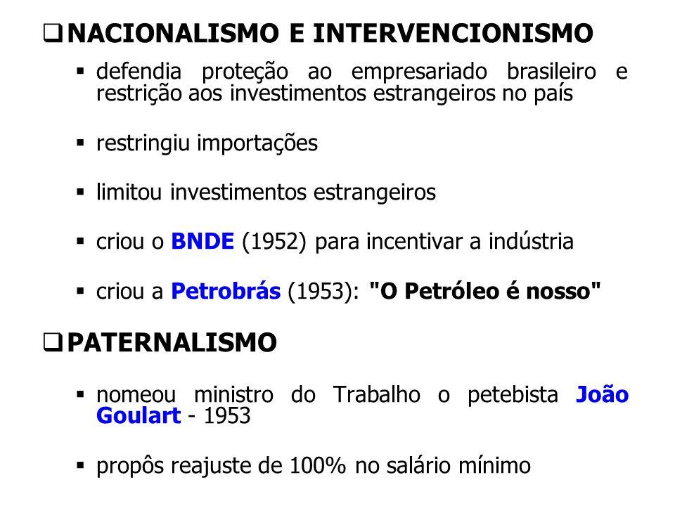 NACIONALISMO E INTERVENCIONISMO