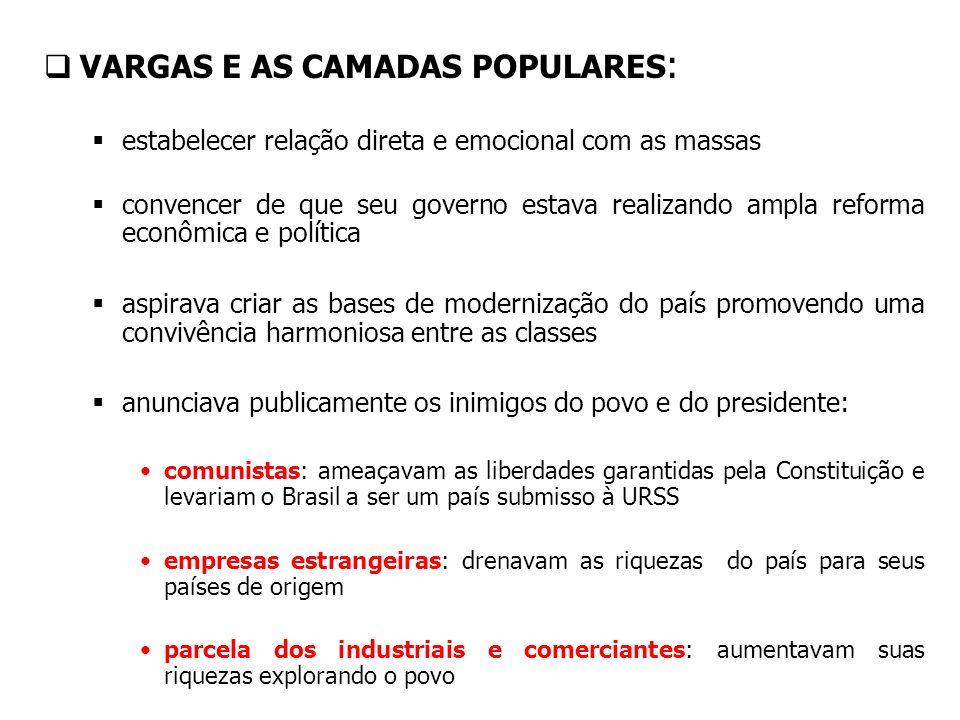 VARGAS E AS CAMADAS POPULARES: