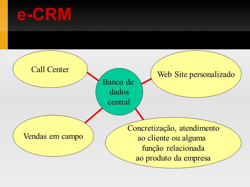 Web Site personalizado