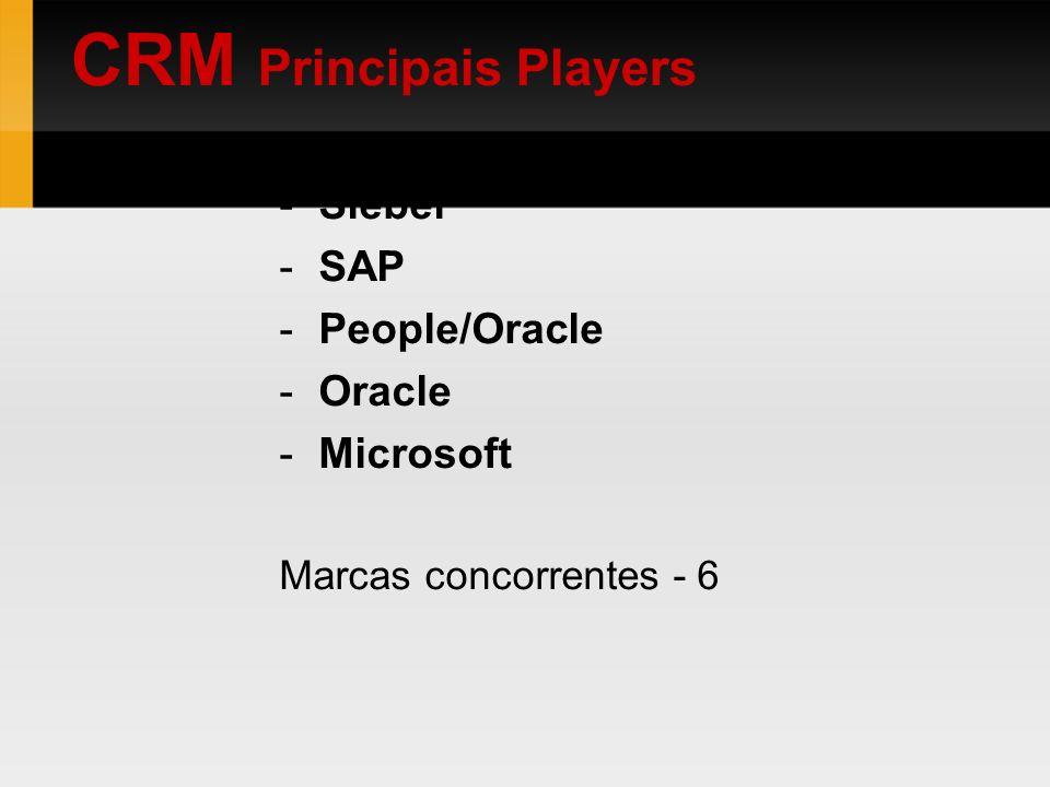 CRM Principais Players