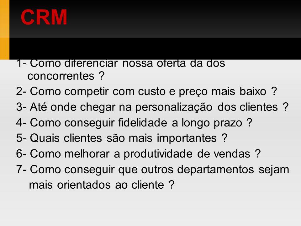 CRM Questões de Marketing: