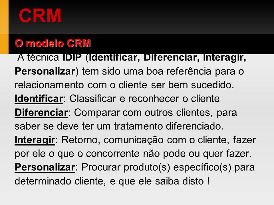 CRM O modelo CRM A técnica IDIP (Identificar, Diferenciar, Interagir,