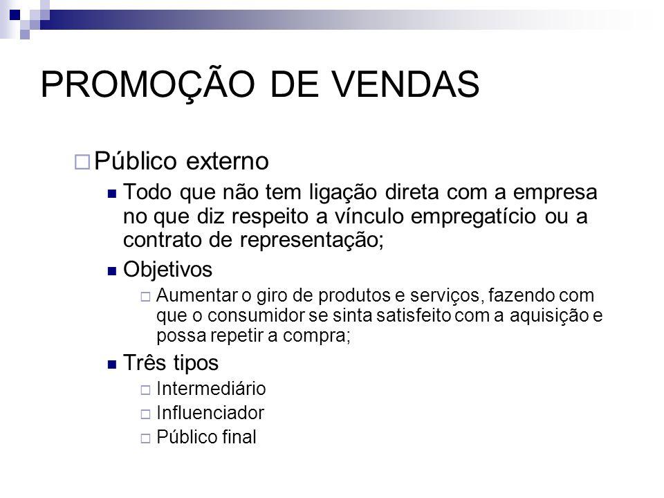 PROMOÇÃO DE VENDAS Público externo